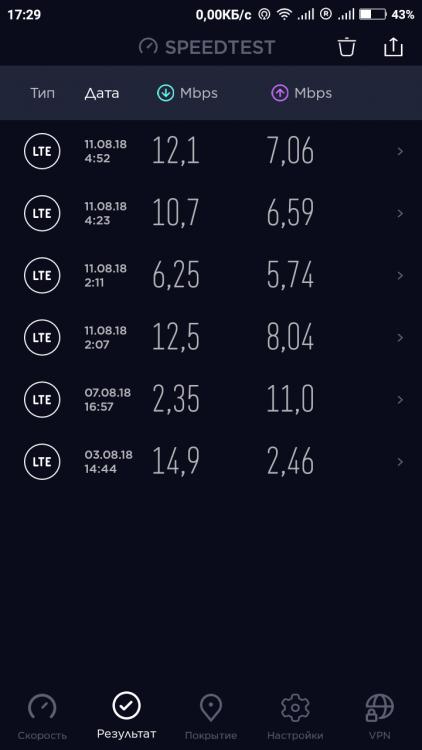 Screenshot_2018-08-17-17-29-14-526_org.zwanoo.android.speedtest.png